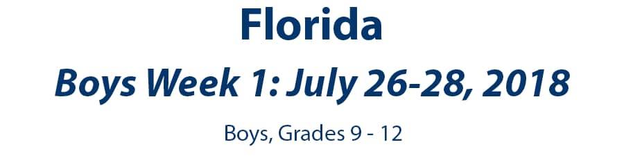 Boys Soccer ID Camps